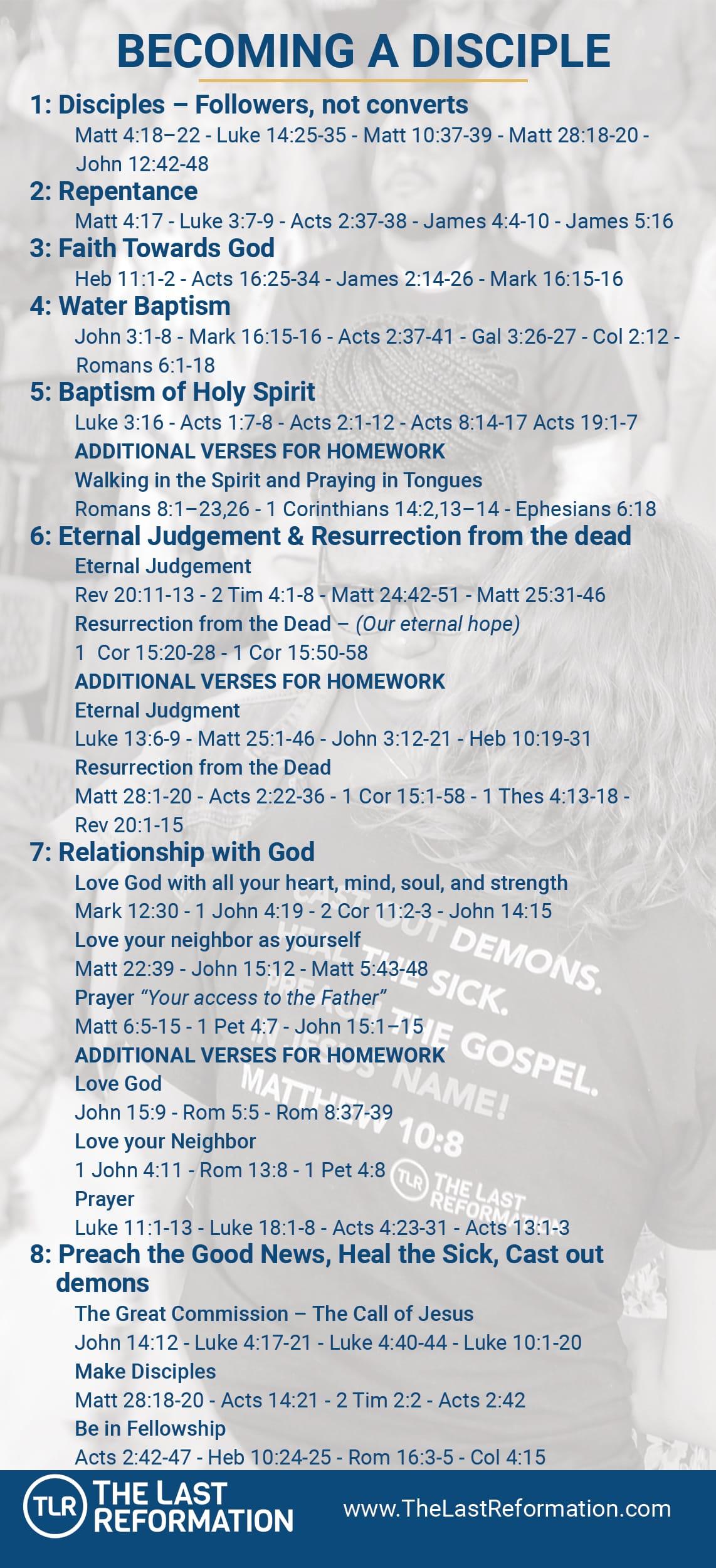 Simple Discipleship Card Back version 1.0